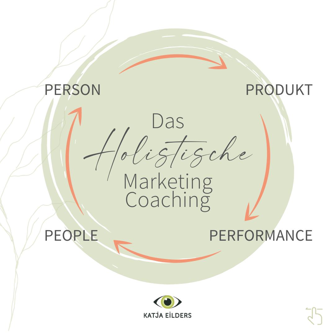 Das Holistische Marketing Coaching im Überblick