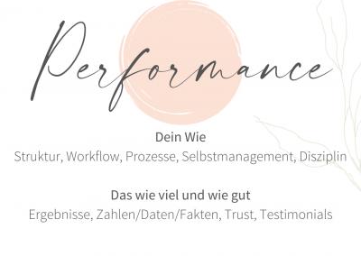 Performance als Katalysator des holistischen Marketing Coaching